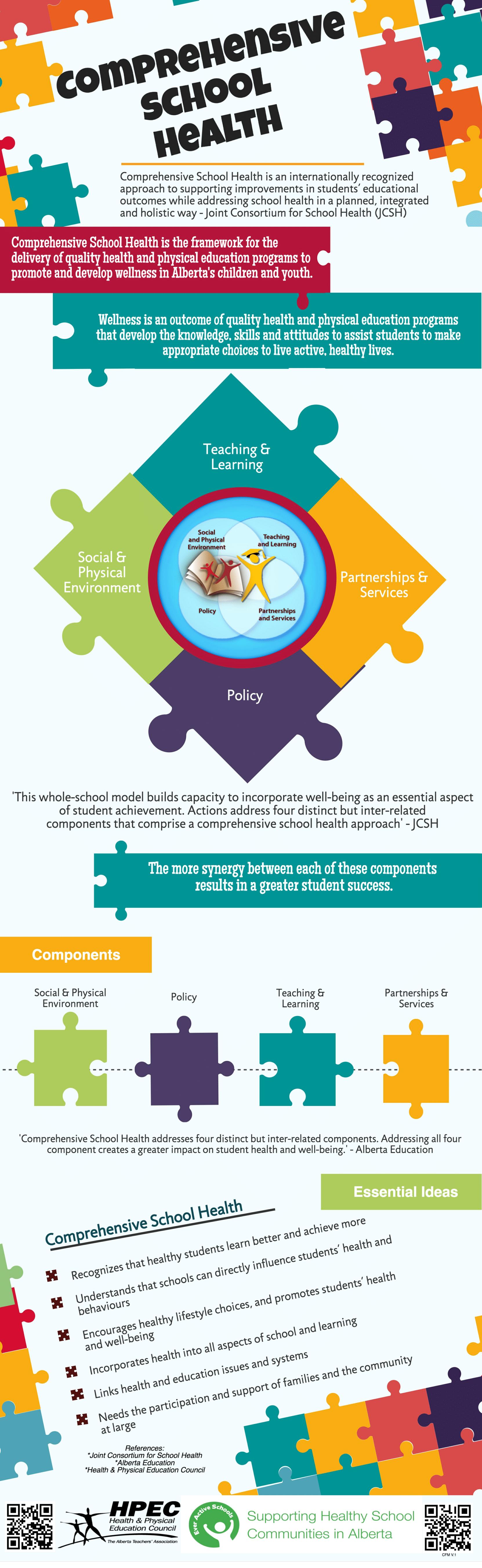 Comprehensive School Health